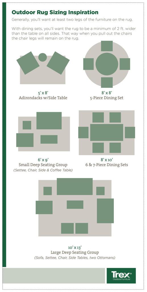 Trex-Furniture-Blog-Rug-Sizing-Guide