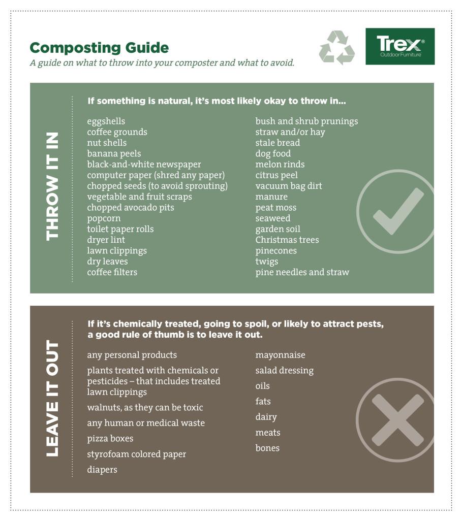 Trex-Furniture-Blog-Composting-Guide