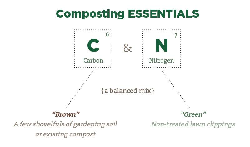 Trex-Furniture-Composting-Essentials-Carbon-Nitrogen